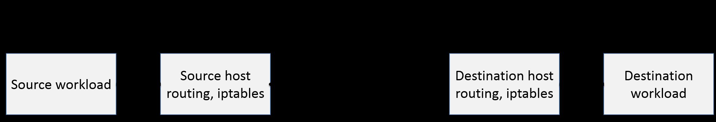 ip-hops